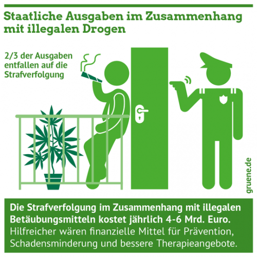 Gruene_Drogenpolitik_Cannabis_Kosten_Strafverfolgung