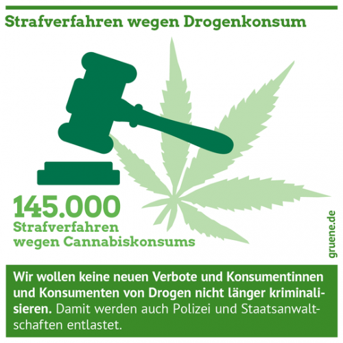 Gruene_Drogenpolitik_Cannabis_Strafverfahren