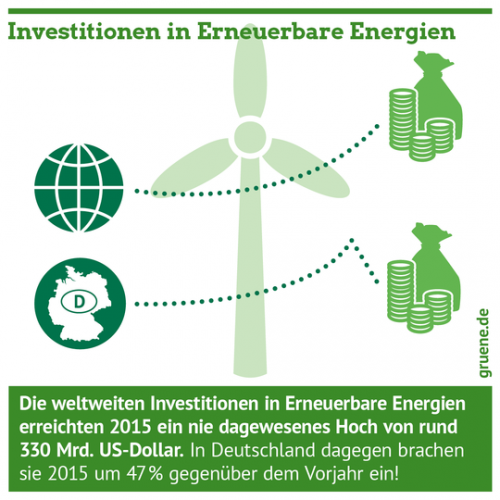 Gruene_Energiewende_Erneuerbare_Energien