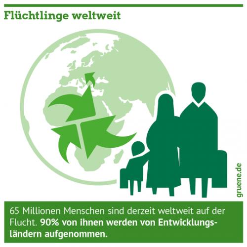 Gruene_Fluechtlingspolitik_Fluechtlingsaufnahme_Entwicklungslaender