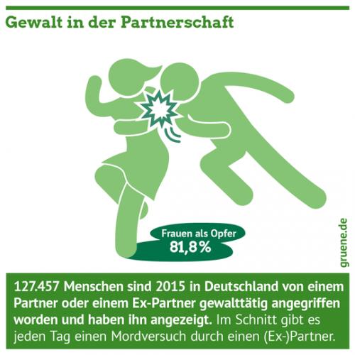 Gruene_Frauenpolitik_Feminismus_Haeusliche_Gewalt
