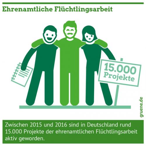 Gruene_Integration_Ehrenamt_Fluechtlingsarbeit