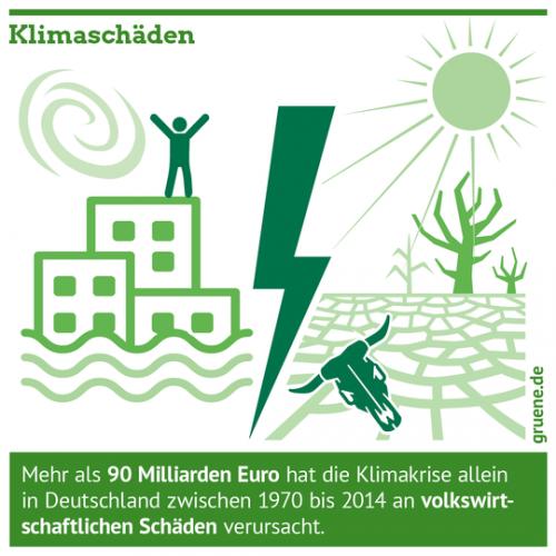 Gruene_Klimaschutz_Klimaschaeden