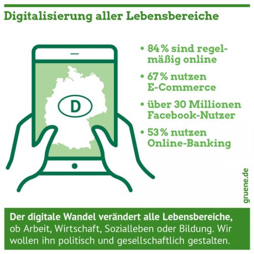 Gruene_Netzpolitik_Internet_Digitalisierung