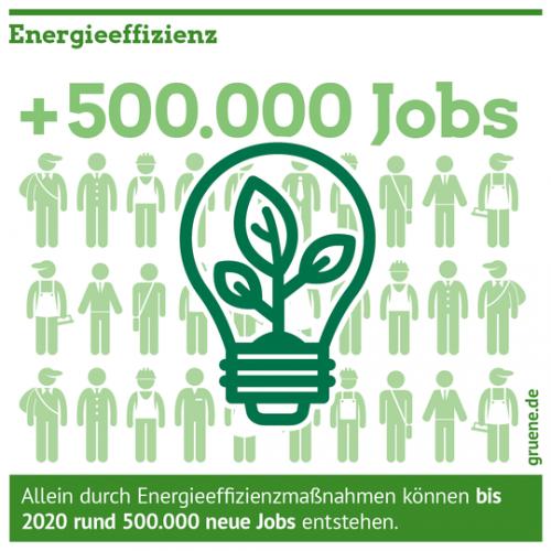 Gruene_Oekologie_Wirtschaft_Energieeffizienz