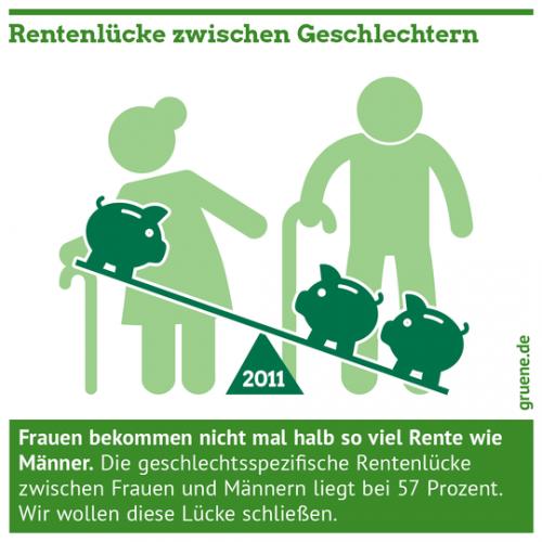 Gruene_Rente_Rentenluecke_Gleichberechtigung