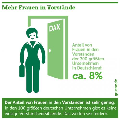 Gruene_Wirtschaft_Frauen_Vorstaende