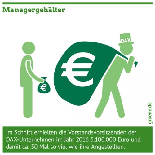 Gruene_Wirtschaft_Managergehaelter