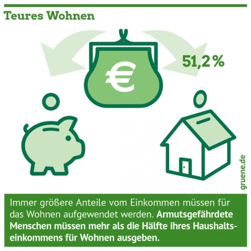 Gruene_Wohnen_Teures_Wohnen