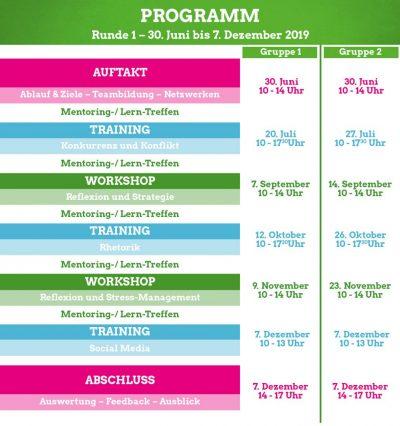 Programm_Frauenförderprogramm